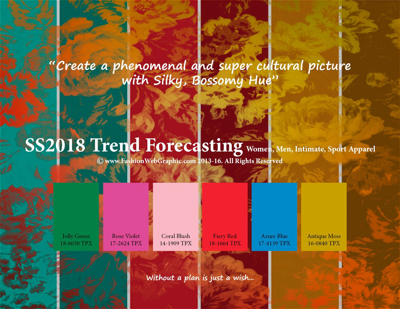 Spring Summer 2018 trend forecasting is a TREND/COLOR ...