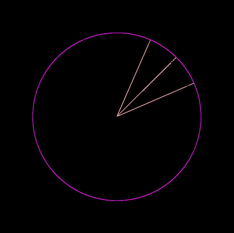 Clipart Unit Circle Math Formulas Studying Math Physics And Mathematics