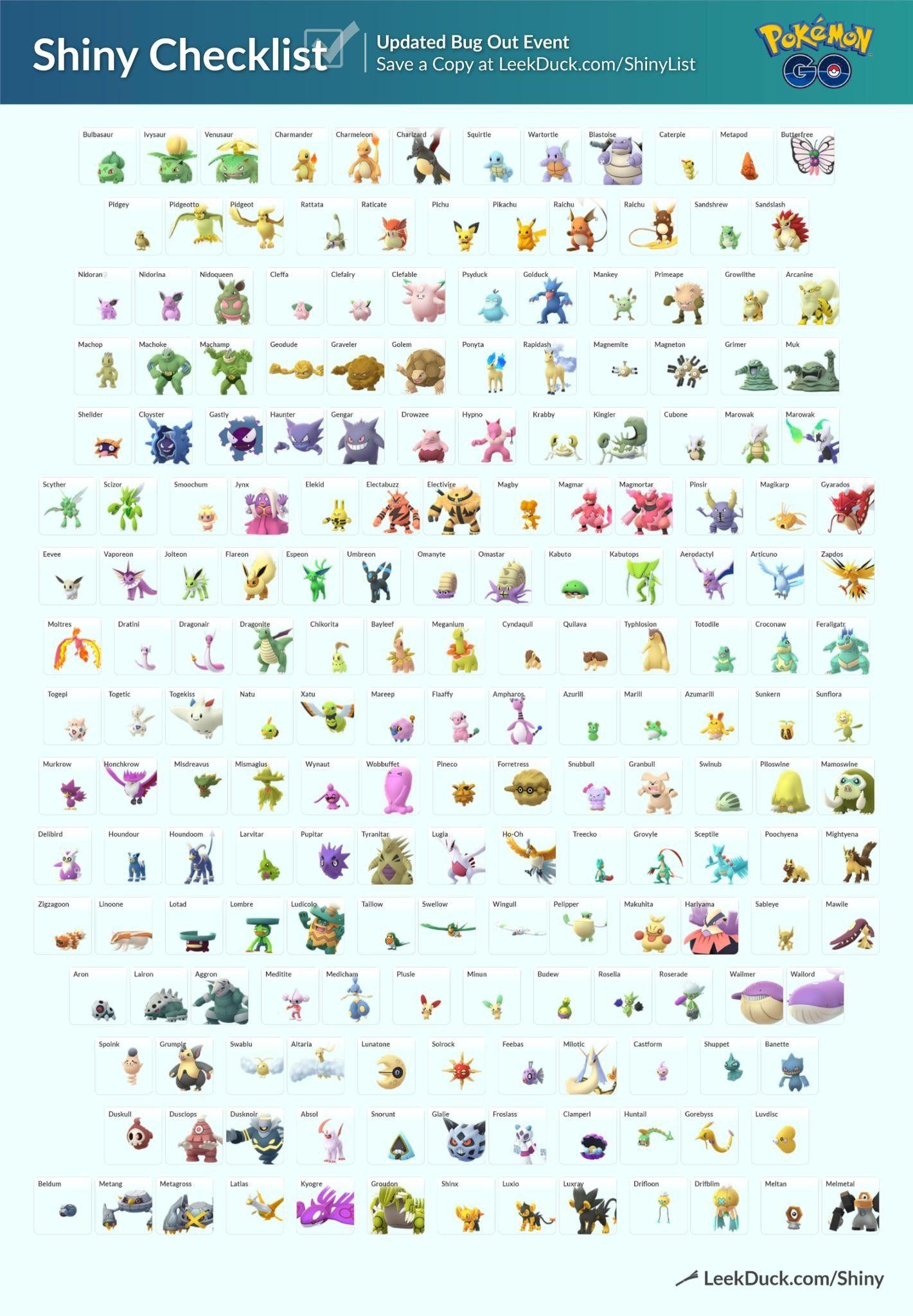 Pokémon Go: Complete list of Shiny Pokémon for March 2019
