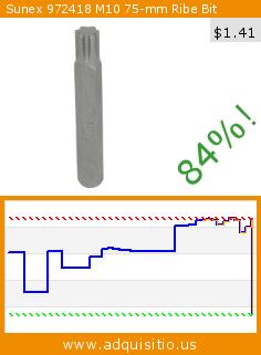 Sunex 972418 M10 75-mm Ribe Bit (Tools & Home Improvement). Drop 84%! Current price $1.41, the previous price was $8.59. http://www.adquisitio.us/sunex-international/sunex-972418-m10-75-mm