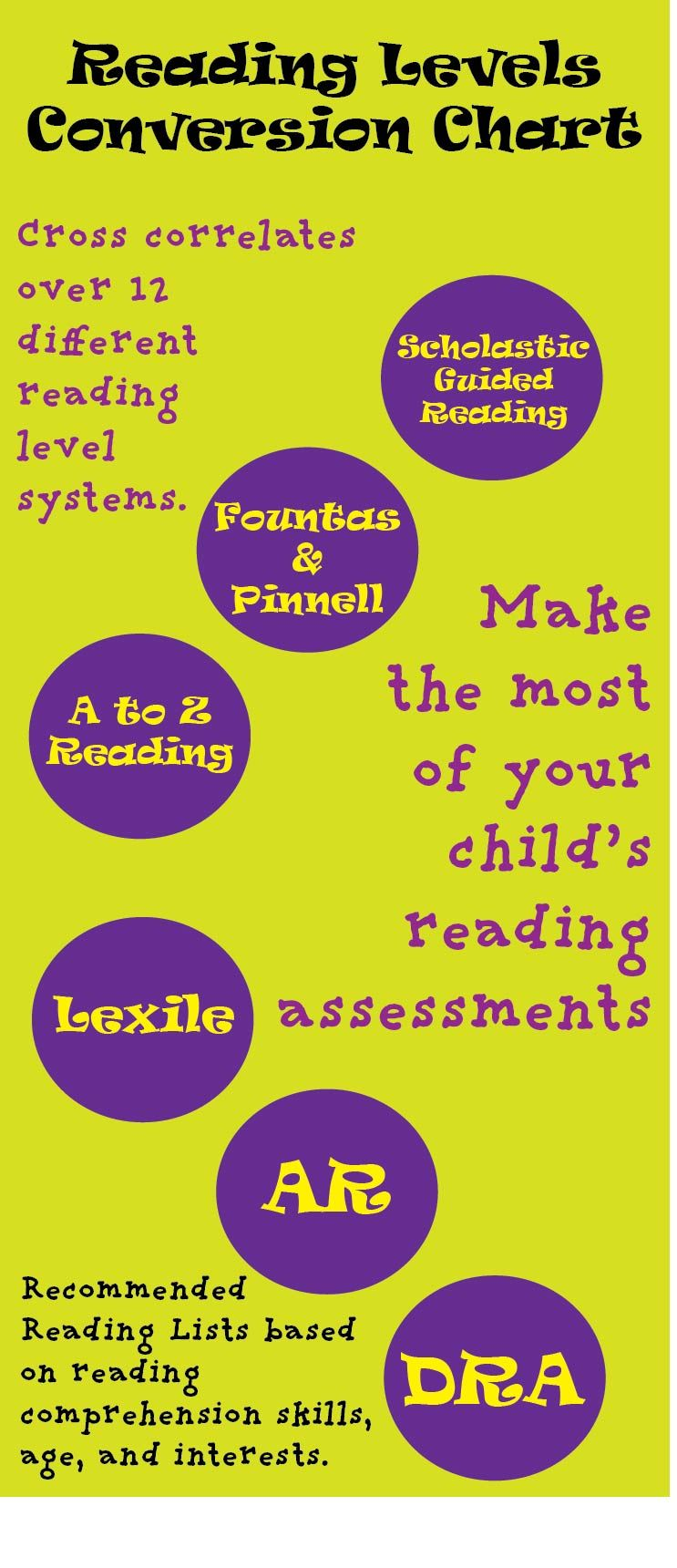 Guided Reading Lexile Correlation Topsimages