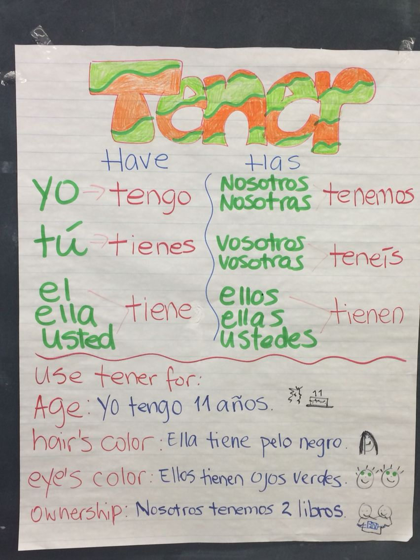 Tener conjugation spanish chart anchor charts also rh pinterest