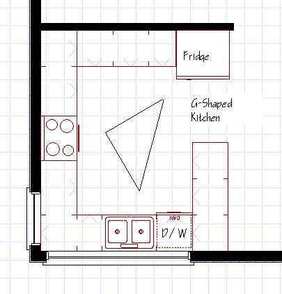 small kitchen layouts - Small Kitchen Design Layout Ideas