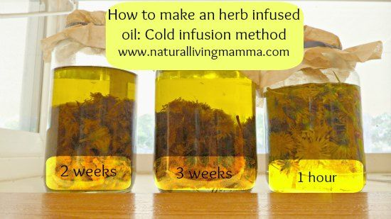 Herb Infused Oil: Cold-Infusion method - http://www.livenedup.com/herb-infused-oil-cold-infusion-method/