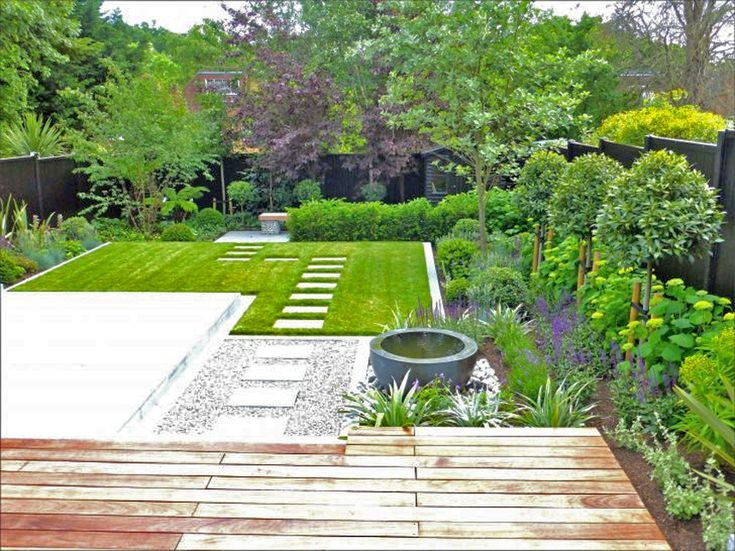 15 Garden Layouts That Make Perfect Sense Small Backyard Landscaping Garden Landscape Design Garden Layout