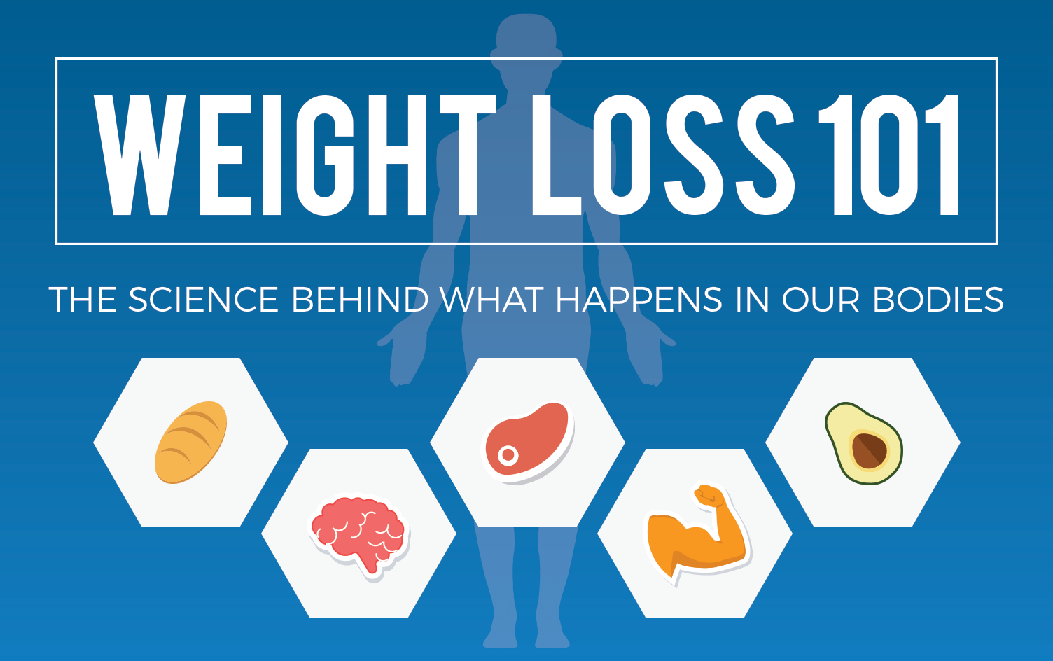 You know the math when it comes to losing weight: Eat smarter and ...
