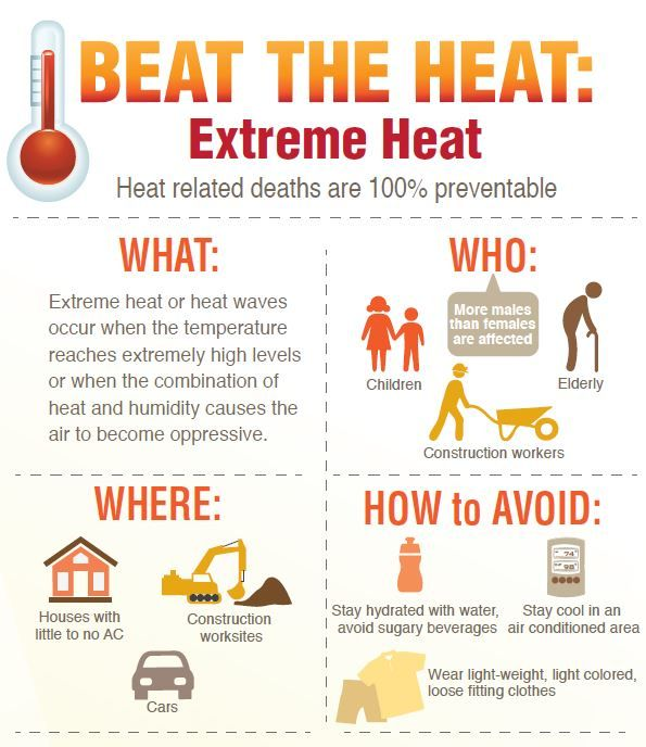 Beat The Heat Extreme Heat From Centers For Disease