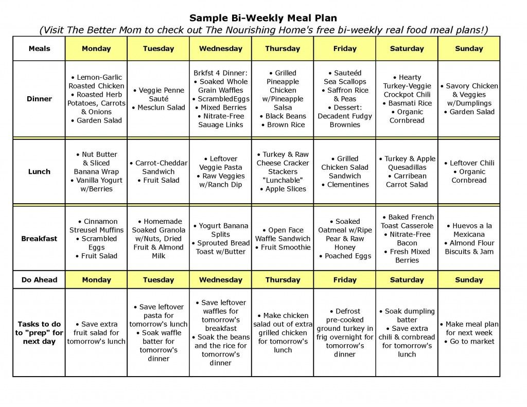Mastering meal planning meat meals and weight loss for Healthy home plans