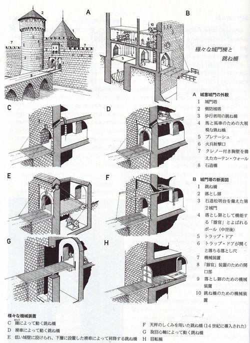 歴史好き図書館員の読書感想blog 城 城 歴史 建物 構造