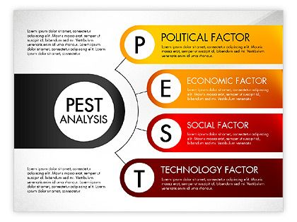 Pest Analysis Diagram   Powerpoint  Keynote