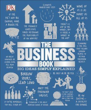 The Business Book Business Books Dk Publishing Got Books