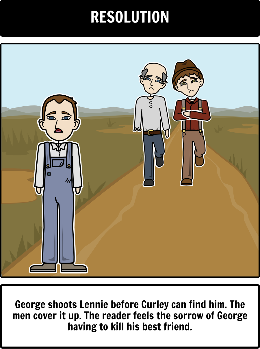 of mice and men literary conflict portray the different types follow george milton lennie small in john steinbeck s of mice and men summary lesson plans including plot diagram themes the of mice and men