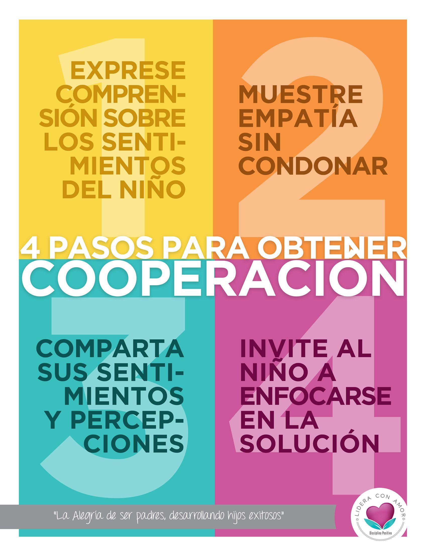 4 Pasos Para Obtener Cooperación Disciplina Positiva