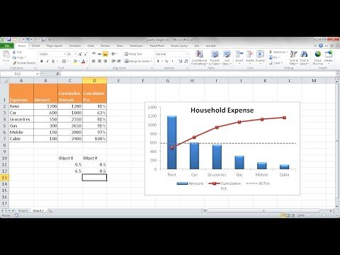 Create  pareto chart with target line youtube also    excel rh pinterest