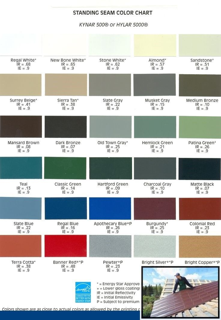 Best Metal Roof Colors And Prices And Metal Tin Roofing Colors 400 x 300