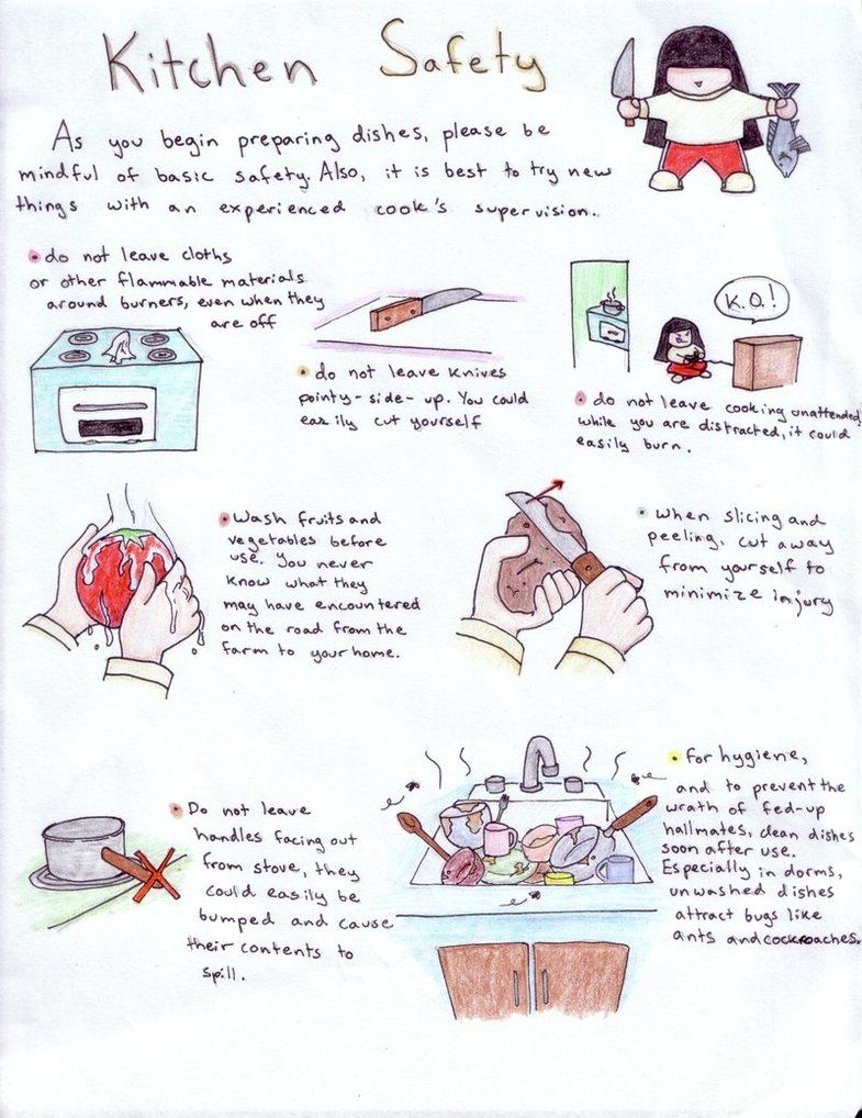 General Kitchen Safety Poster Germs and safety Food