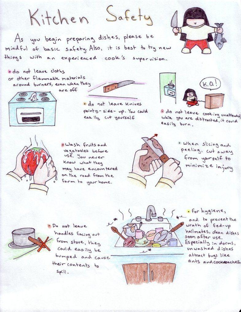 Brilliant Kitchen Safety Notes Worksheet Download Free Architecture Designs Scobabritishbridgeorg