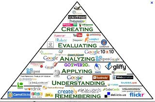 Getting SMARTER with SMART Boards: Bloom's Digital Taxonomy