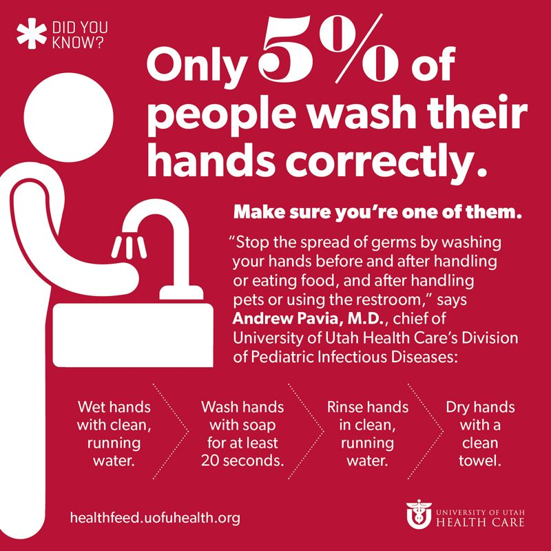 Did You Know That Only 5% of People Wash Their Hands ...