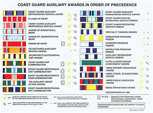 2016 United States Coast Guard Auxiliary Insignia Medals