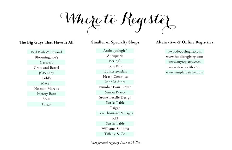 Wondering Where To Register Start With This List Make Sure Your Wedding Registry Fits Lifestyle Look At A Few Diffe Websiteake