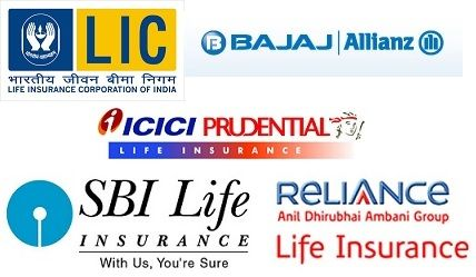 List Of Top 5 Best Life Insurance Companies In India On The Basis