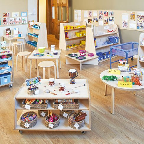 This picture looks so much like the classroom i created for Preschool classroom layout maker