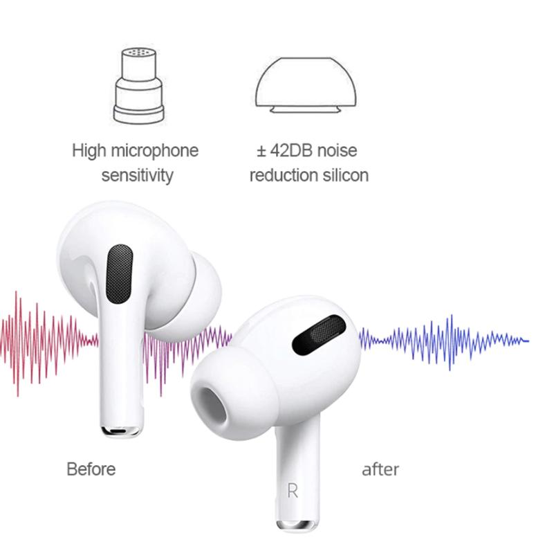 Airpod Replicas Sale Airpod Pro Noise Cancelling Pro