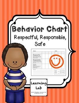 Behavior Chart Responsible Respectful Safe Behaviour Chart Classroom Behavior Chart Responsive Classroom