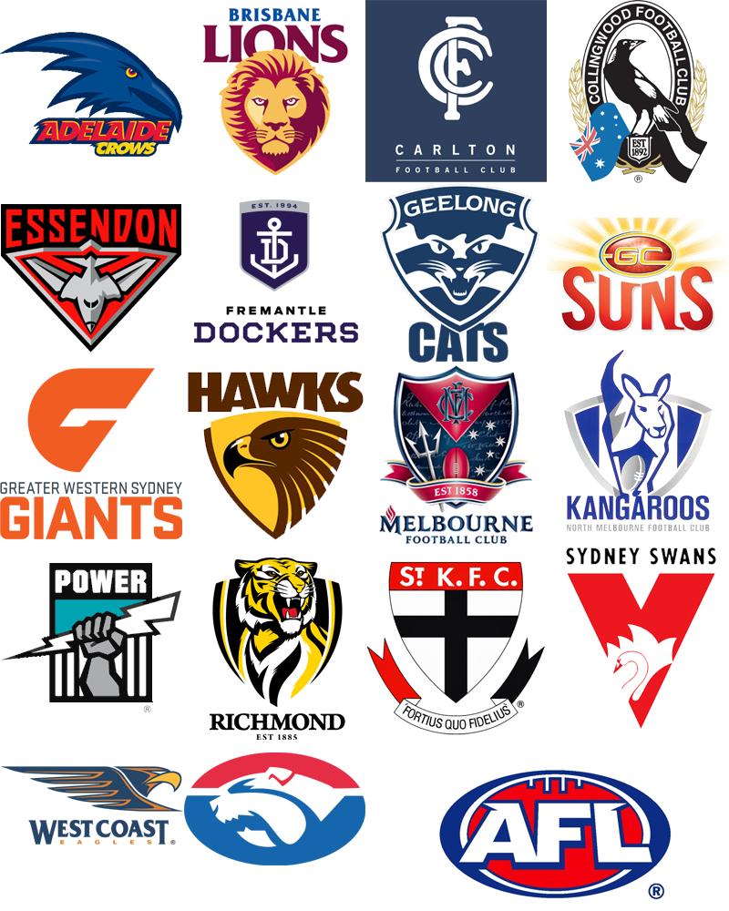 Top 5 Bottom 5 Australian Football League Logos Australian Football League Australian Football Afl