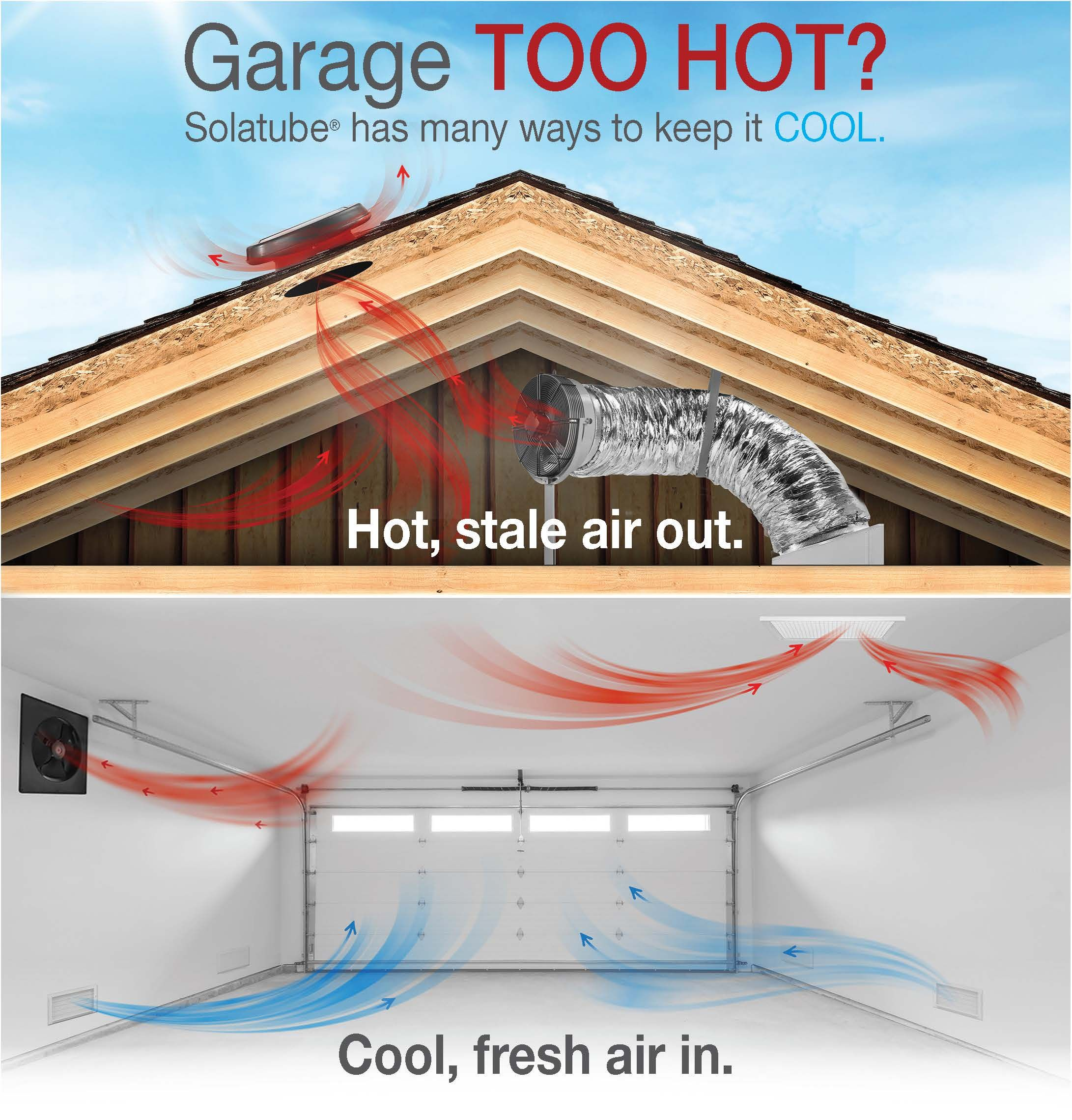Best Garage Fans Same Day Installation Available In 2020 With Images Mansions Mansion Floor Plan Whole House Fan