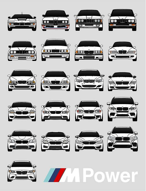 BMW Poster / Complete BMW M Car History / BMW M3 / bmw e30