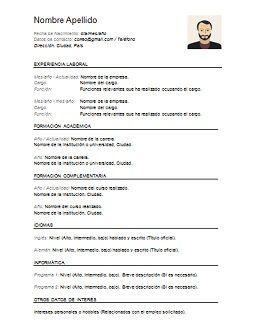 Argentina Para Completar Papel Pinterest Curriculum Modelos