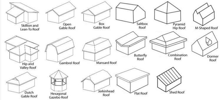 Types Of Roof That You Can Use For Your Roof Design Carmel