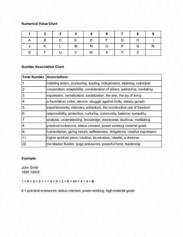Numerology Calculator wikiHow onlinenumerology