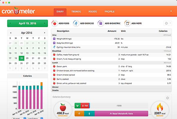 Cronometer Track Nutrition Count Calories Calorie Counting Watermelon Nutrition Facts Nutrition Tracker App