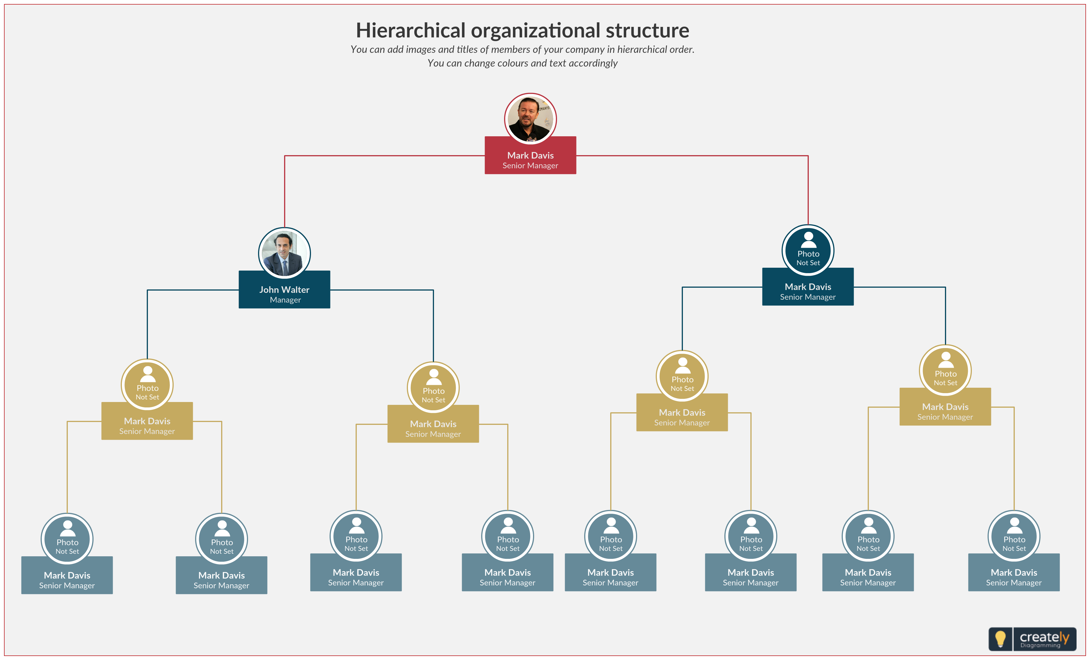 Hierarchical Organization Structure Is A Top Down Pyramid