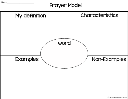 Build your students vocabulary with the structure of a frayer model build your students vocabulary with the structure of a frayer model use in ela ccuart Image collections