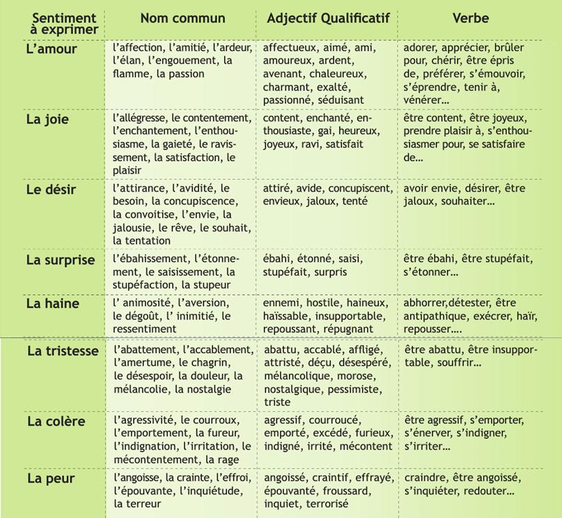 Cestfranc 4 Octobre La Journee Mondiale Des Animaux Vocabulaire Des Sentiments Apprentissage De La Langue Francaise Mots Francais