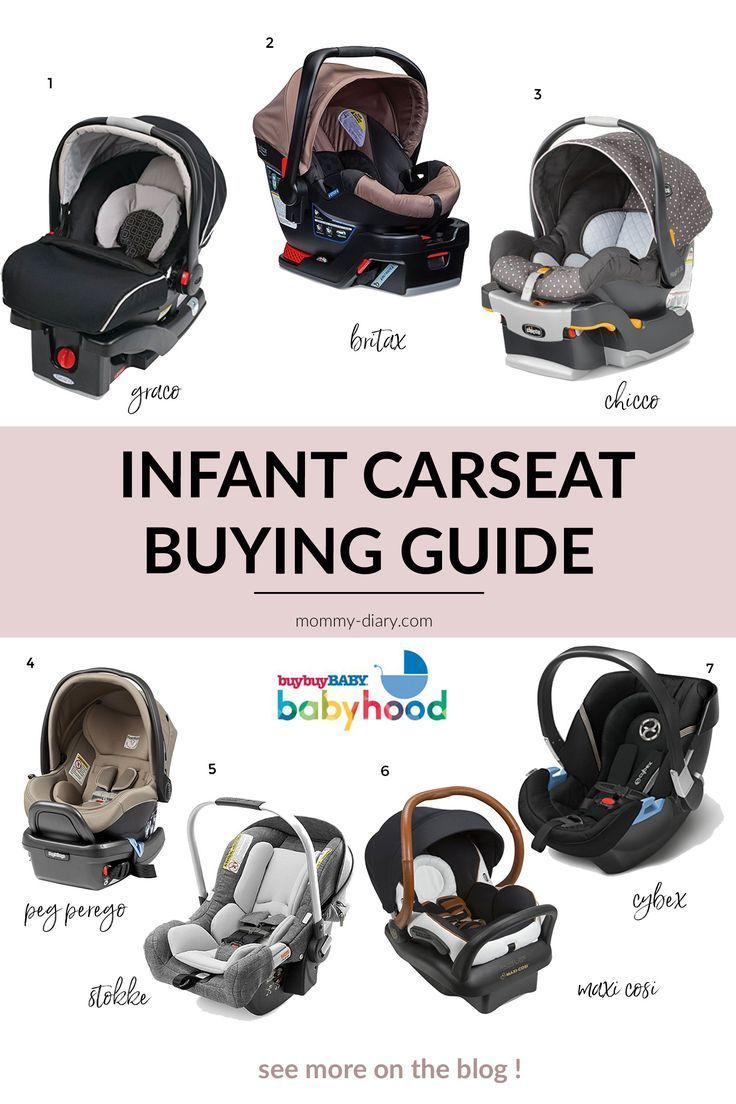 Finding The Best Carseat For Your Baby | Mommy Diary ®