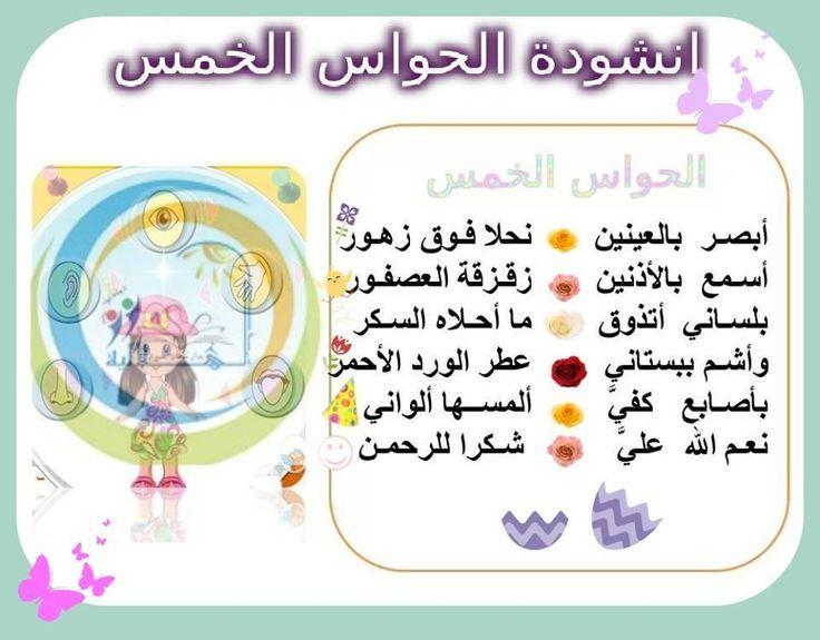 84e65c690dd844f34aa5933e1a4c3faf Jpg 736 575 Learning Arabic Islamic Kids Activities Kindergarten Classroom Design