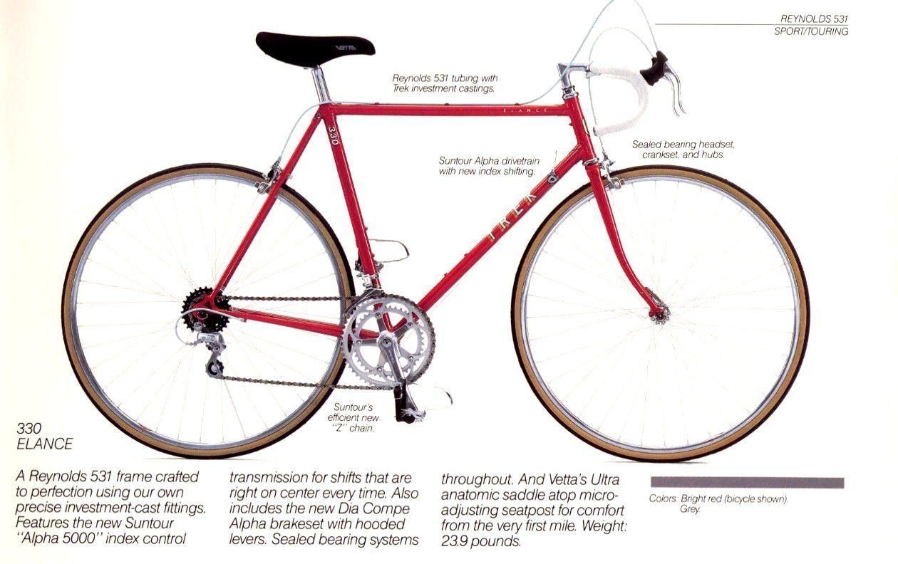 87 Trek Elance Love My Bike Trek Bicycle Bicycle Trek