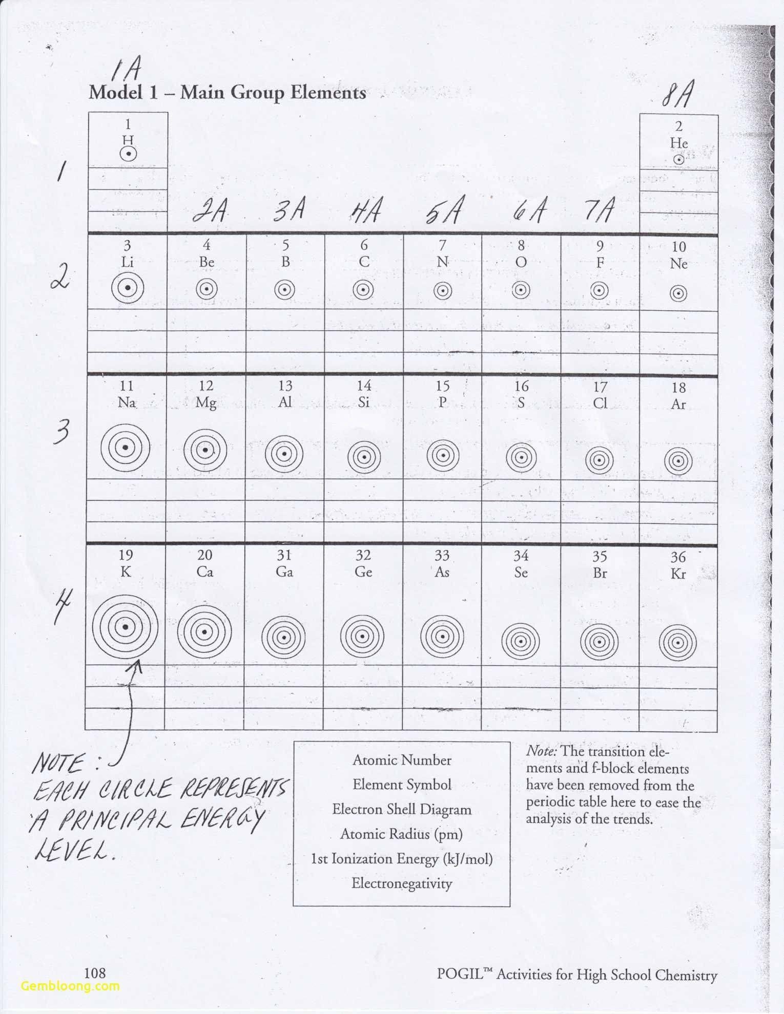 Simplifying Radicals Worksheet Answer Key Awesome Radicals Worksheet With Answers Cramerfo In 2020 Repeated Addition Worksheets Simplifying Radicals Worksheet Template
