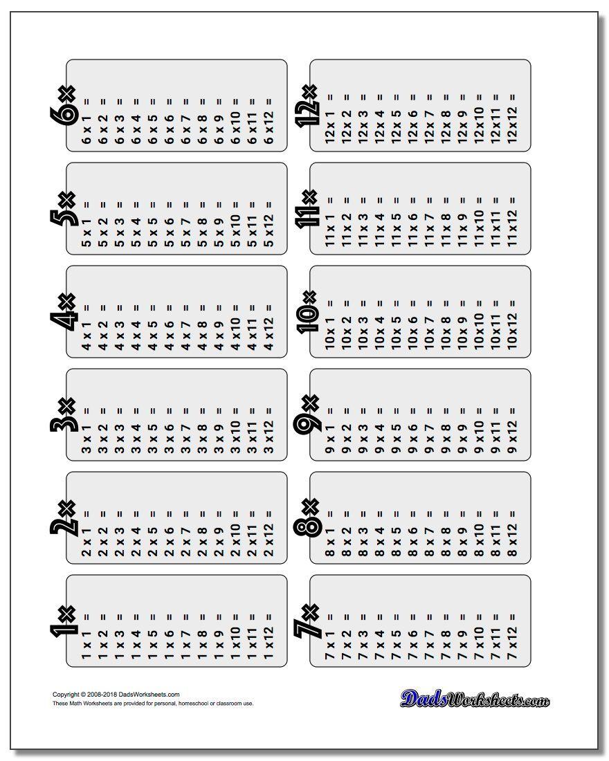 Multiplication Table Worksheet 1 12 Multiplication Worksheet Table Multiplication Table Times Tables Worksheets Math Fact Worksheets Fast math multiplication worksheets