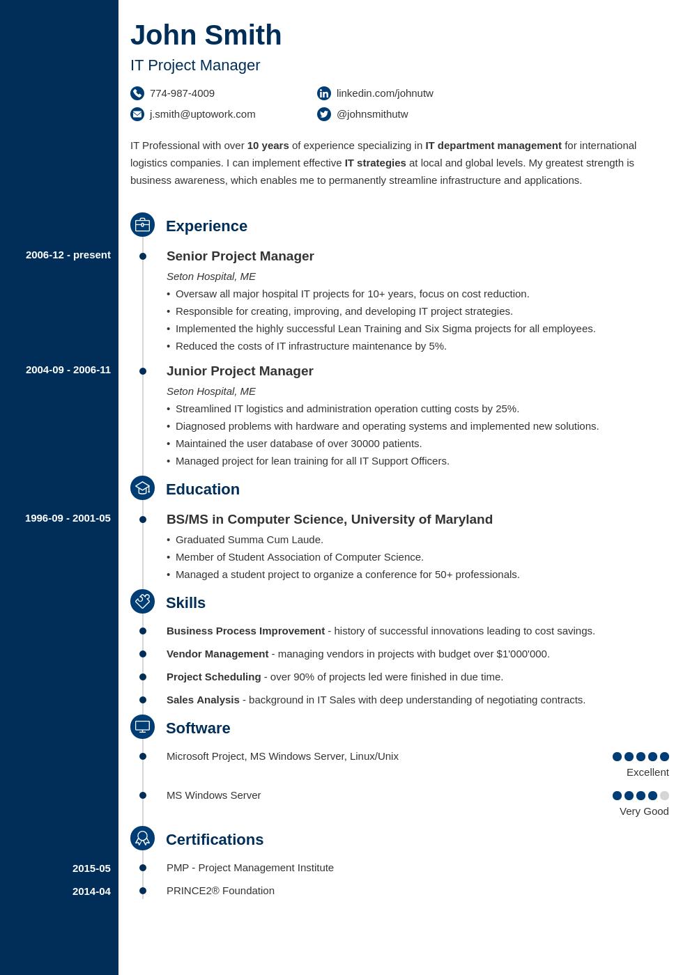 Professional Resume Template Concept Resumedesignfree