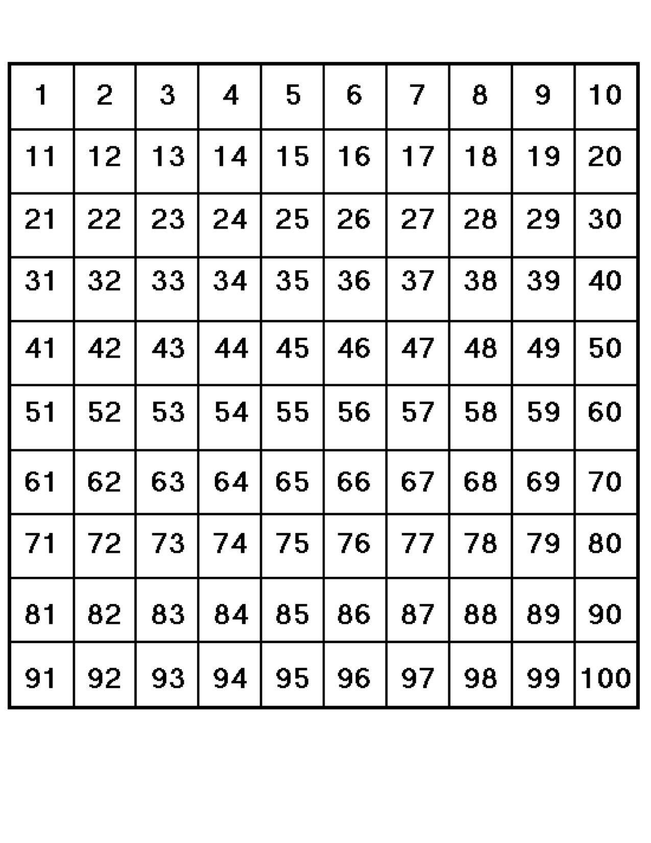 Teddy Bear Counters Classroom Management Tips Hundreds Chart Printable 100 Chart [ 1650 x 1275 Pixel ]