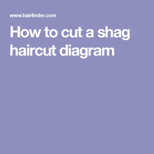 How To Cut A Shag Haircut Diagram Hair Pinterest Hair Cuts