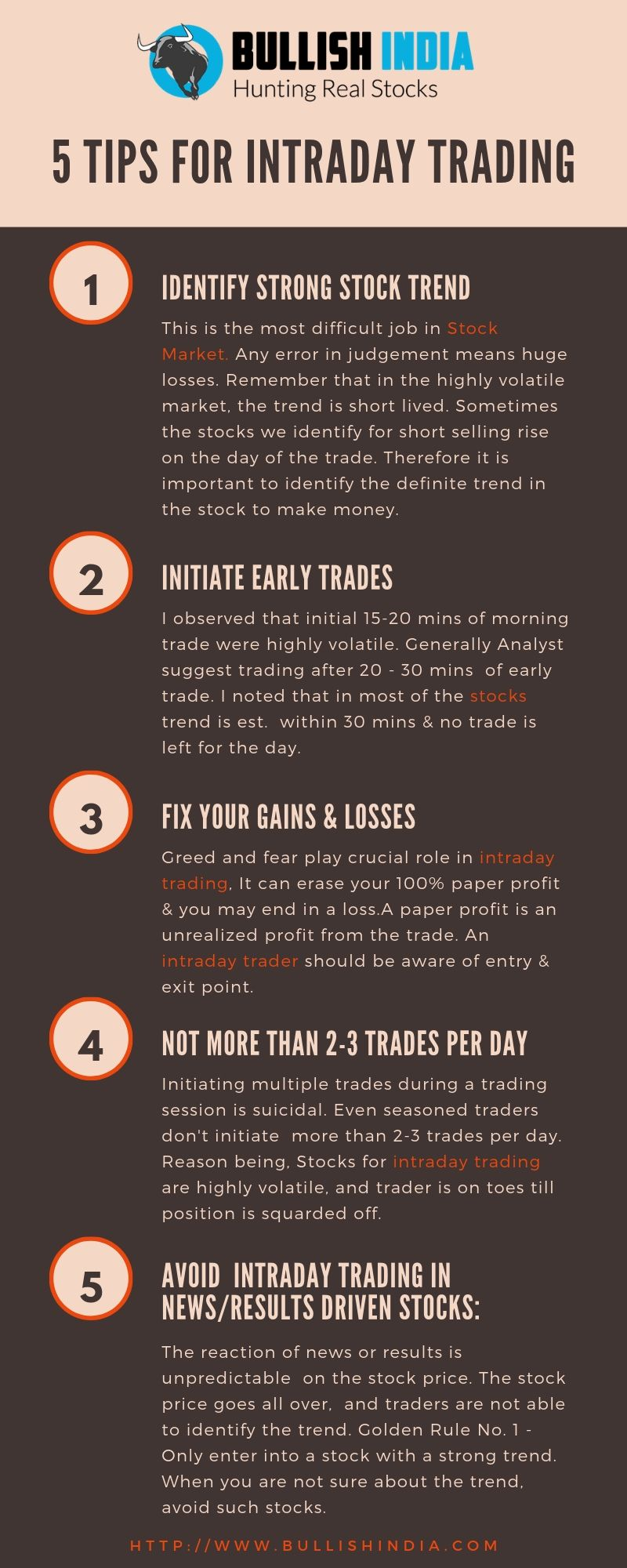 Know these tips for intraday trading recommended by the best stock