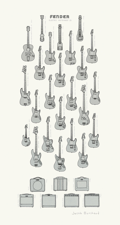 Coolest Fender Guitars Fenderguitars With Images