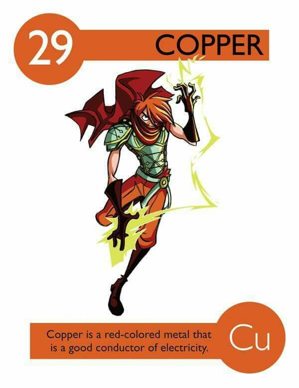 Chemical Properties of Copper - Science Struck